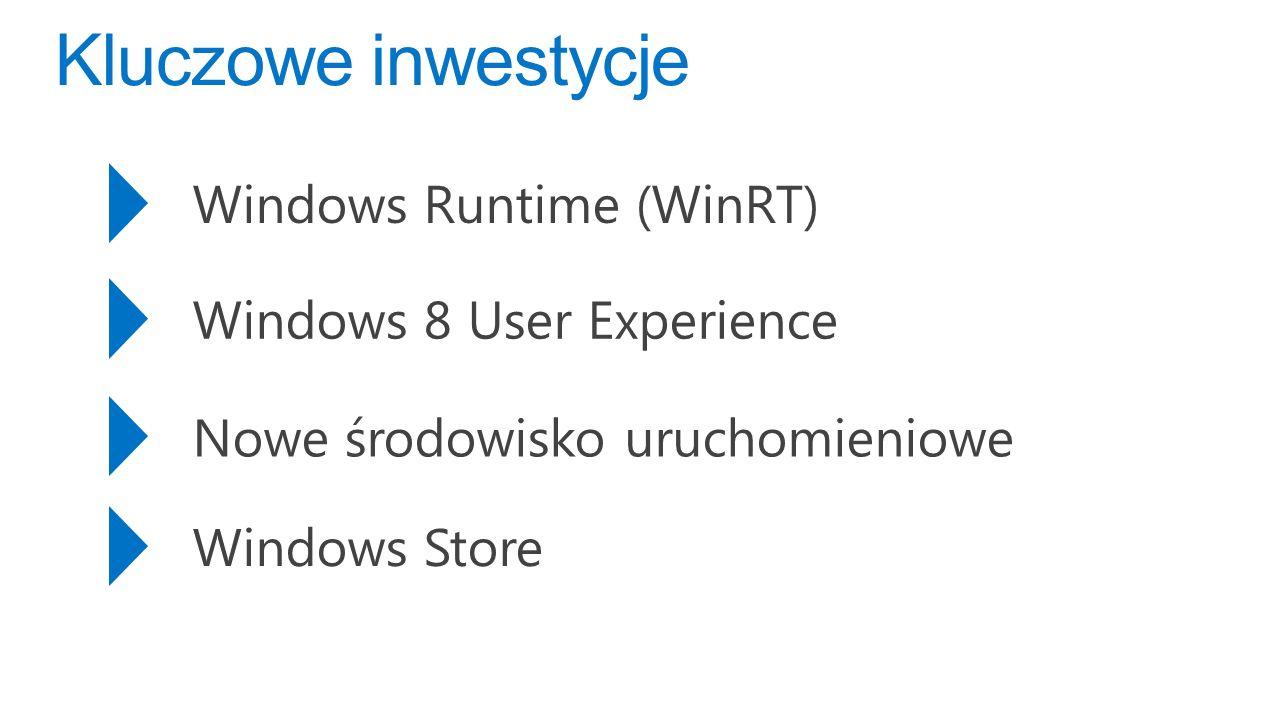 Kluczowe inwestycje Windows Runtime (WinRT)Nowe środowisko uruchomienioweWindows 8 User ExperienceWindows Store
