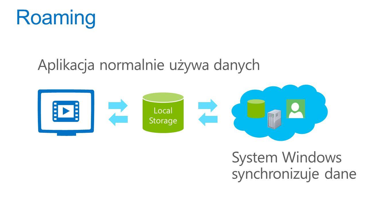 Roaming Aplikacja normalnie używa danych System Windows synchronizuje dane Local Storage