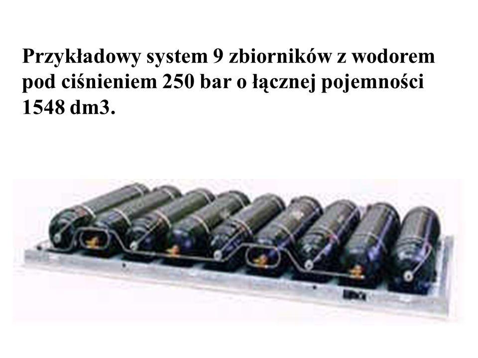Przykładowy system 9 zbiorników z wodorem pod ciśnieniem 250 bar o łącznej pojemności 1548 dm3.