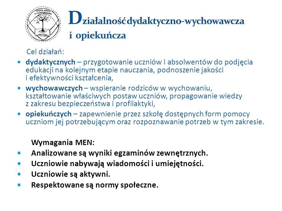 Egzaminy próbne z OPERONEM.Udział w programie Lepsza szkoła i Ortografitti.