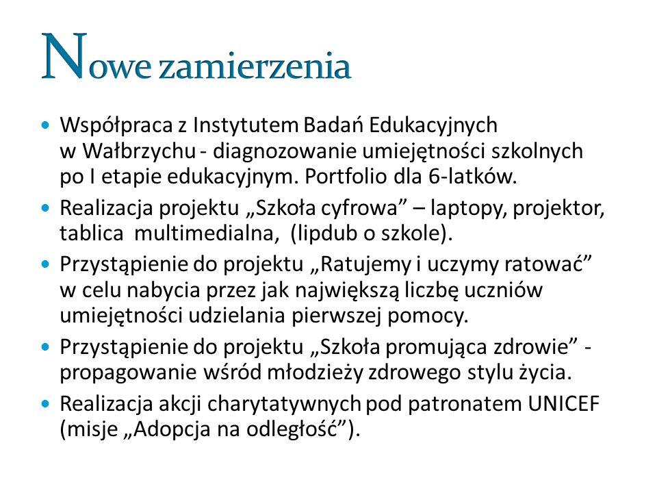 Współpraca z Instytutem Badań Edukacyjnych w Wałbrzychu - diagnozowanie umiejętności szkolnych po I etapie edukacyjnym.