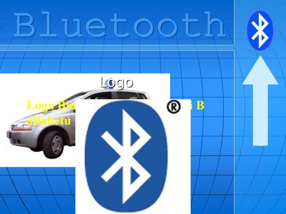 Logo Logo Bluetooth łączy litery H i B alfabetu runicznego.