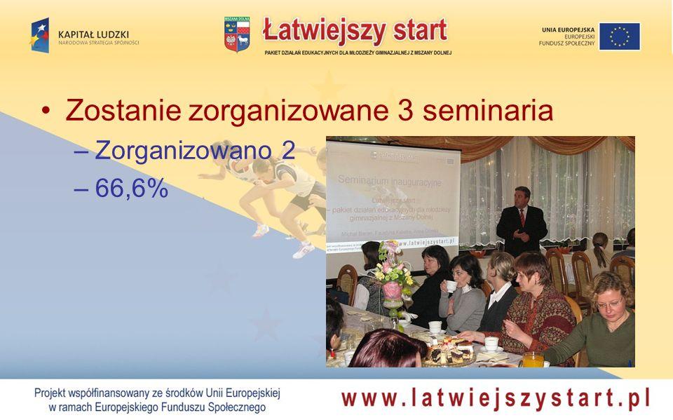 Zostanie zorganizowane 3 seminaria –Zorganizowano 2 –66,6%