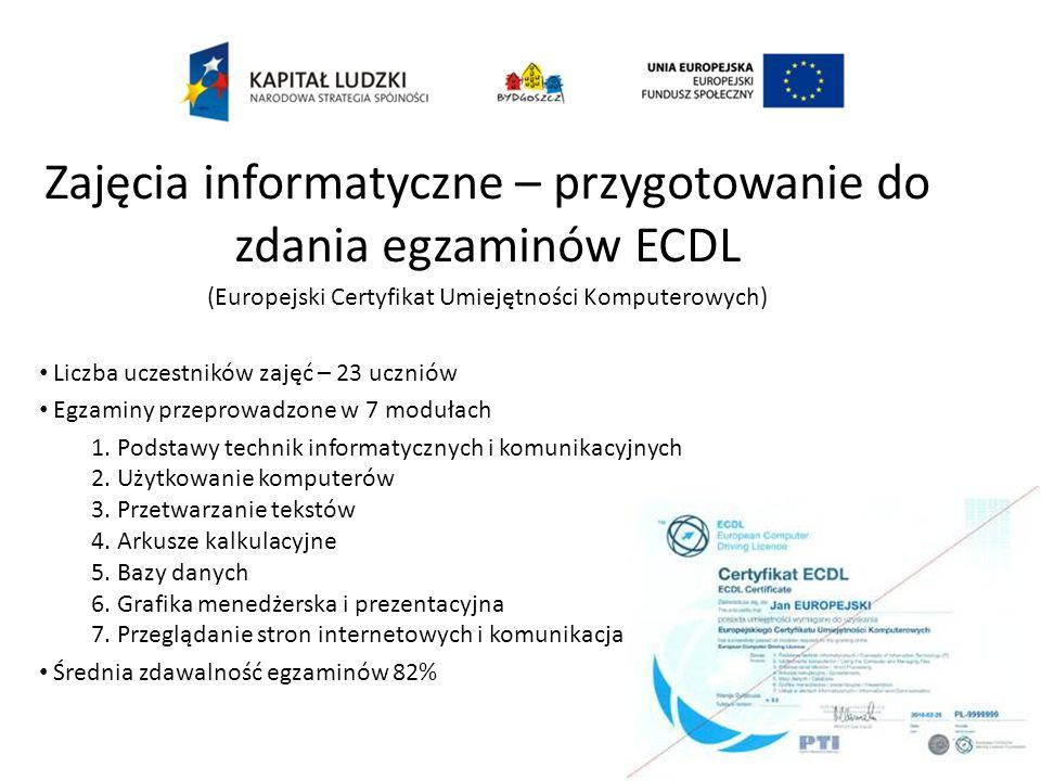 Zajęcia informatyczne – przygotowanie do zdania egzaminów ECDL (Europejski Certyfikat Umiejętności Komputerowych) Liczba uczestników zajęć – 23 ucznió