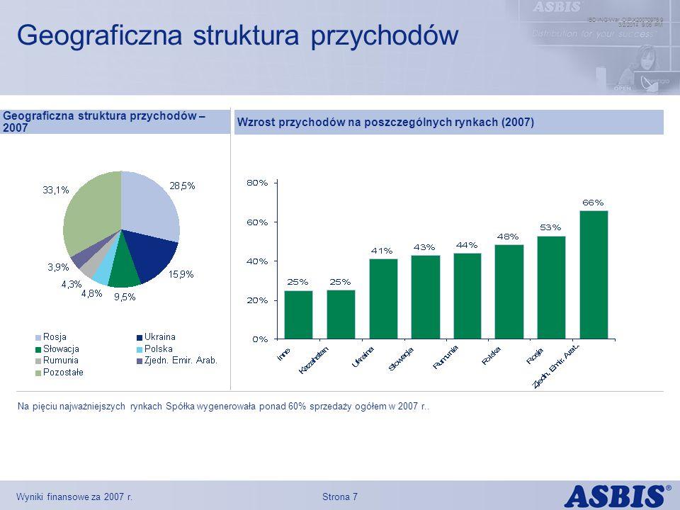 Wyniki finansowe za 2007 r.