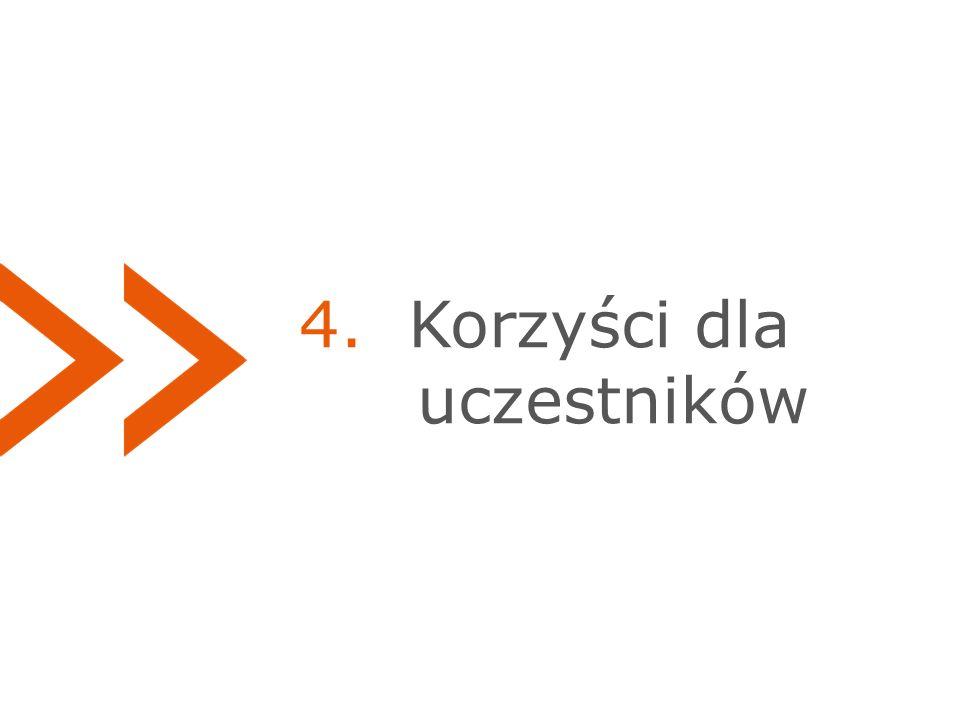 4. Korzyści dla uczestników