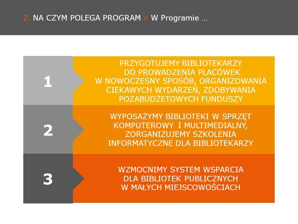 3. Adresaci Programu