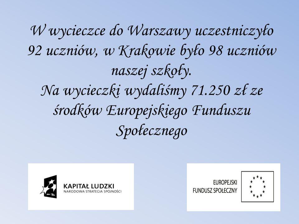 W wycieczce do Warszawy uczestniczyło 92 uczniów, w Krakowie było 98 uczniów naszej szkoły. Na wycieczki wydaliśmy 71.250 zł ze środków Europejskiego