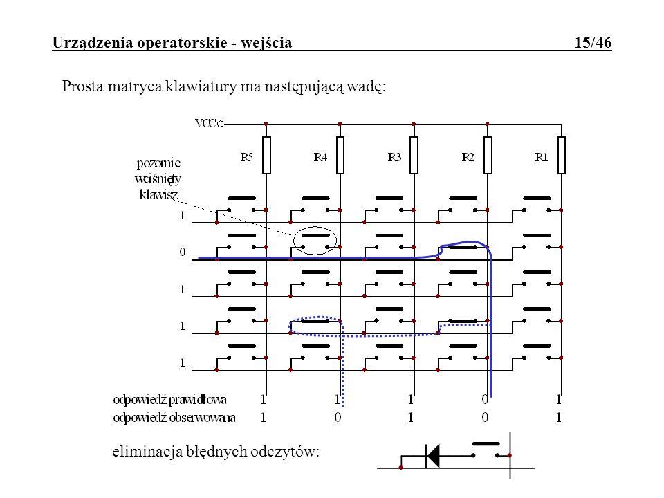 Urządzenia operatorskie - wejścia 15/46 Prosta matryca klawiatury ma następującą wadę: eliminacja błędnych odczytów: