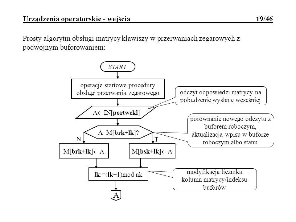 Urządzenia operatorskie - wejścia 19/46 Prosty algorytm obsługi matrycy klawiszy w przerwaniach zegarowych z podwójnym buforowaniem: A IN[portwekl] ST