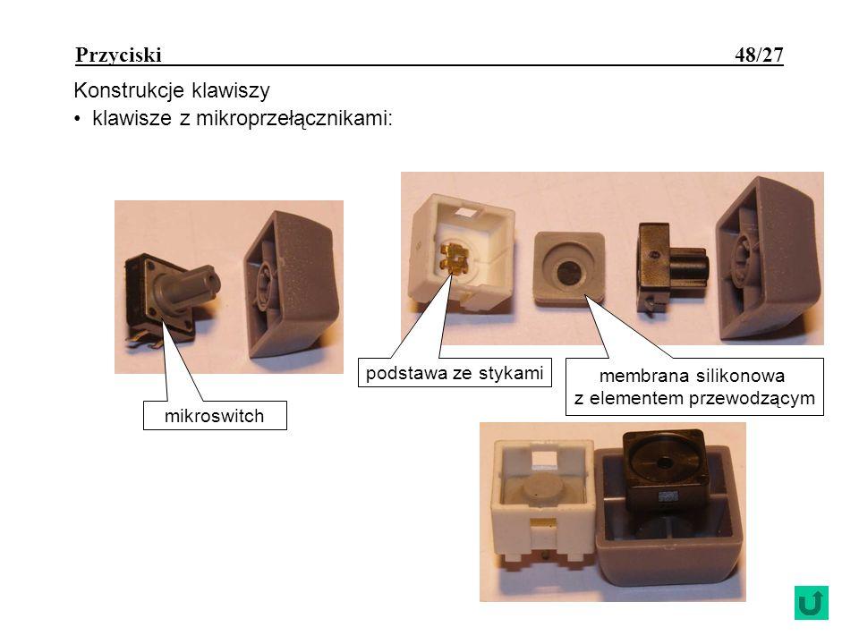 Przyciski 48/27 Konstrukcje klawiszy klawisze z mikroprzełącznikami: mikroswitch podstawa ze stykami membrana silikonowa z elementem przewodzącym