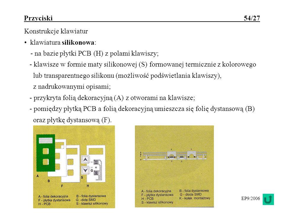 Przyciski 54/27 Konstrukcje klawiatur klawiatura silikonowa: - na bazie płytki PCB (H) z polami klawiszy; - klawisze w formie maty silikonowej (S) for