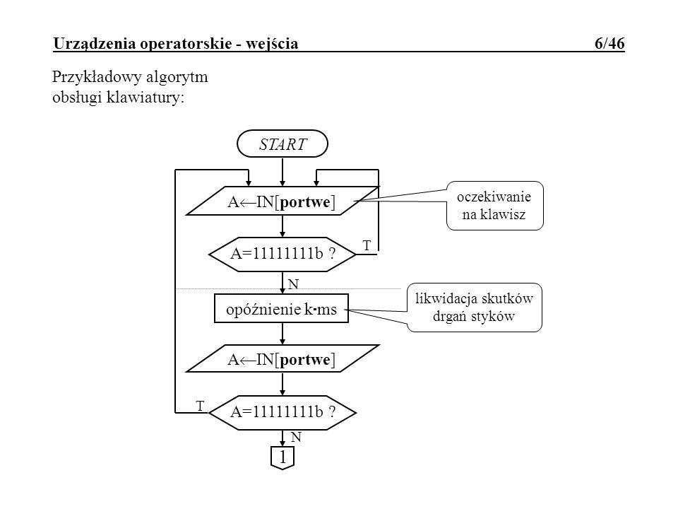 Urządzenia operatorskie - wejścia 6/46 Przykładowy algorytm obsługi klawiatury: A IN[portwe] START T opóźnienie k ms A IN[portwe] T likwidacja skutków