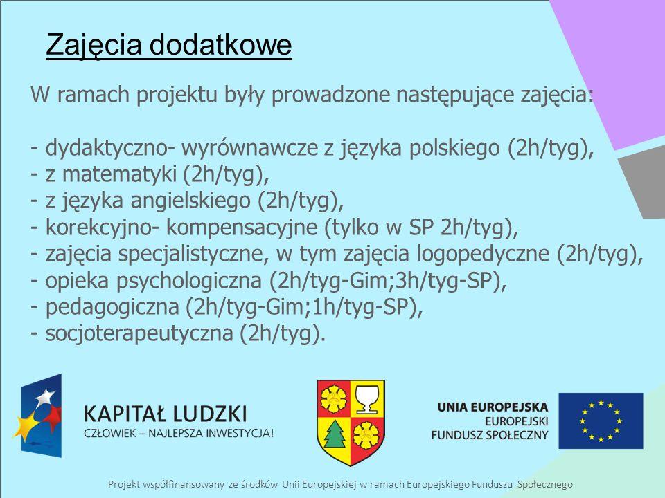 Projekt współfinansowany ze środków Unii Europejskiej w ramach Europejskiego Funduszu Społecznego Zajęcia dodatkowe W ramach projektu były prowadzone następujące zajęcia: - dydaktyczno- wyrównawcze z języka polskiego (2h/tyg), - z matematyki (2h/tyg), - z języka angielskiego (2h/tyg), - korekcyjno- kompensacyjne (tylko w SP 2h/tyg), - zajęcia specjalistyczne, w tym zajęcia logopedyczne (2h/tyg), - opieka psychologiczna (2h/tyg-Gim;3h/tyg-SP), - pedagogiczna (2h/tyg-Gim;1h/tyg-SP), - socjoterapeutyczna (2h/tyg).