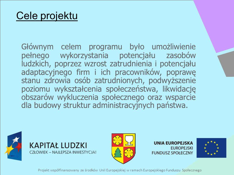 Projekt współfinansowany ze środków Unii Europejskiej w ramach Europejskiego Funduszu Społecznego Cele projektu Głównym celem programu było umożliwien