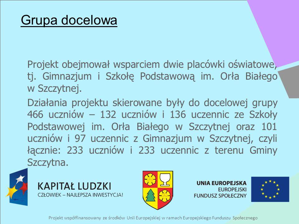 Projekt współfinansowany ze środków Unii Europejskiej w ramach Europejskiego Funduszu Społecznego Grupa docelowa Projekt obejmował wsparciem dwie plac