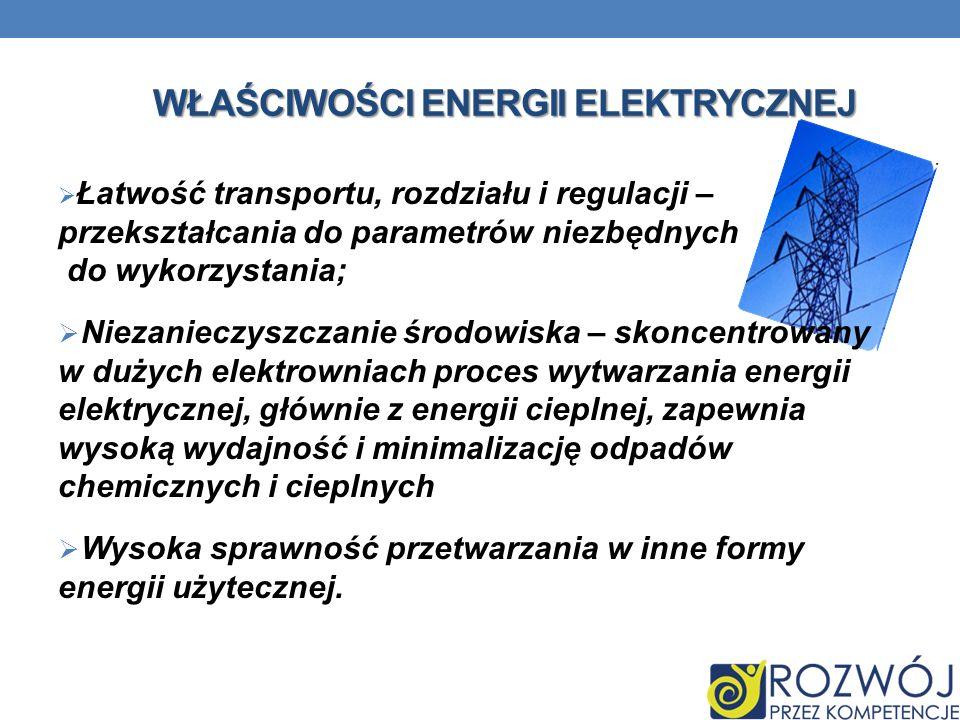 WŁAŚCIWOŚCI ENERGII ELEKTRYCZNEJ Łatwość transportu, rozdziału i regulacji – przekształcania do parametrów niezbędnych do wykorzystania; Niezanieczysz