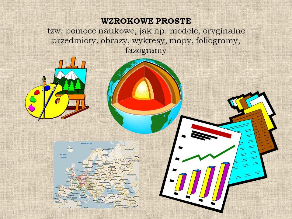 WZROKOWE PROSTE tzw. pomoce naukowe, jak np. modele, oryginalne przedmioty, obrazy, wykresy, mapy, foliogramy, fazogramy