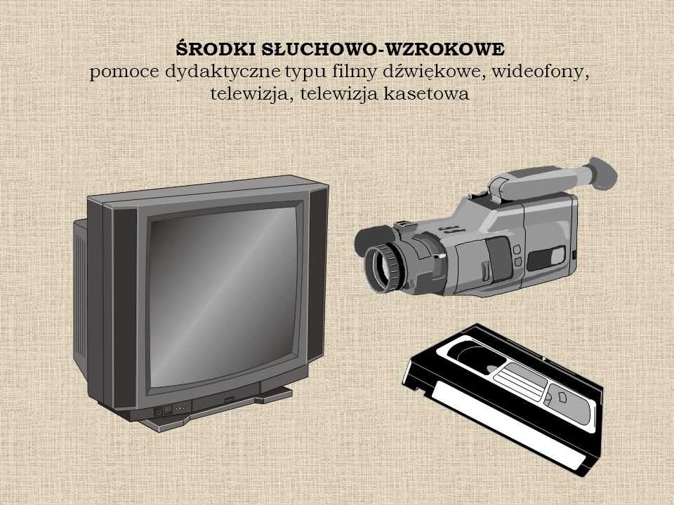 ŚRODKI SŁUCHOWO-WZROKOWE pomoce dydaktyczne typu filmy dźwiękowe, wideofony, telewizja, telewizja kasetowa