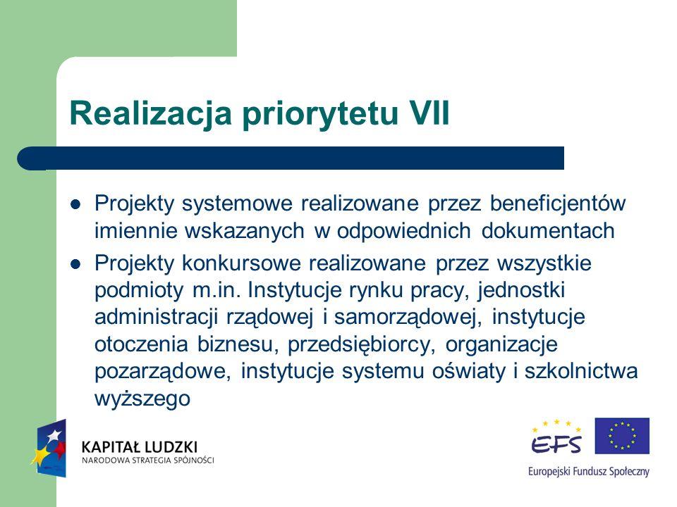 Realizacja priorytetu VII Projekty systemowe realizowane przez beneficjentów imiennie wskazanych w odpowiednich dokumentach Projekty konkursowe realizowane przez wszystkie podmioty m.in.