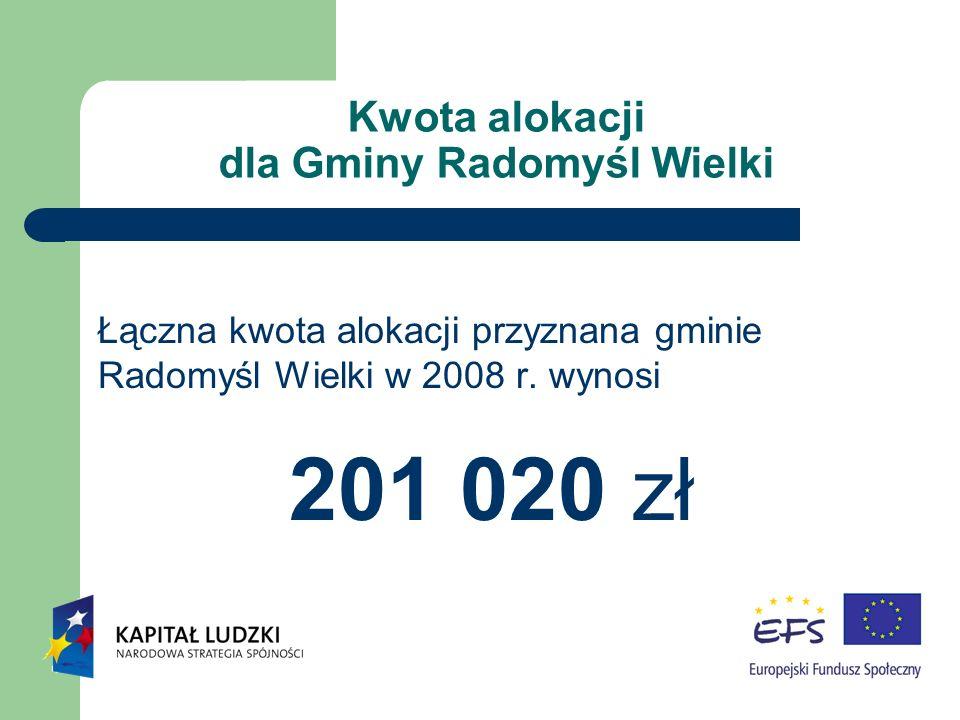 Kwota alokacji dla Gminy Radomyśl Wielki Łączna kwota alokacji przyznana gminie Radomyśl Wielki w 2008 r. wynosi 201 020 zł