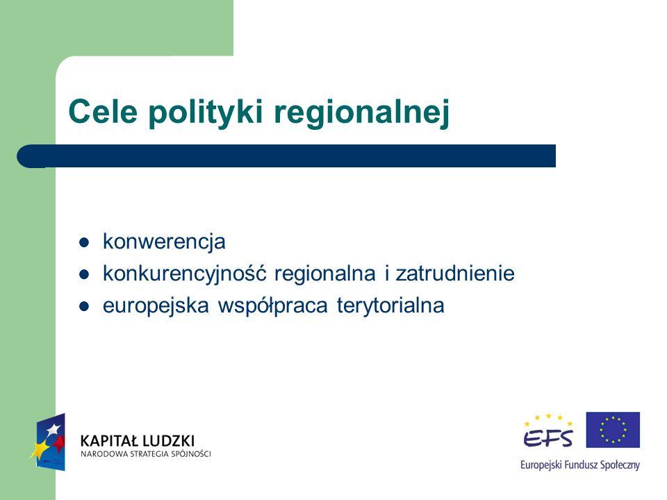 Cele polityki regionalnej konwerencja konkurencyjność regionalna i zatrudnienie europejska współpraca terytorialna