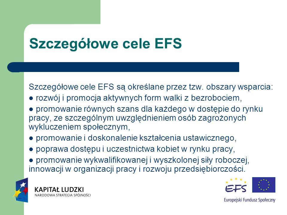 Szczegółowe cele EFS Szczegółowe cele EFS są określane przez tzw. obszary wsparcia: rozwój i promocja aktywnych form walki z bezrobociem, promowanie r