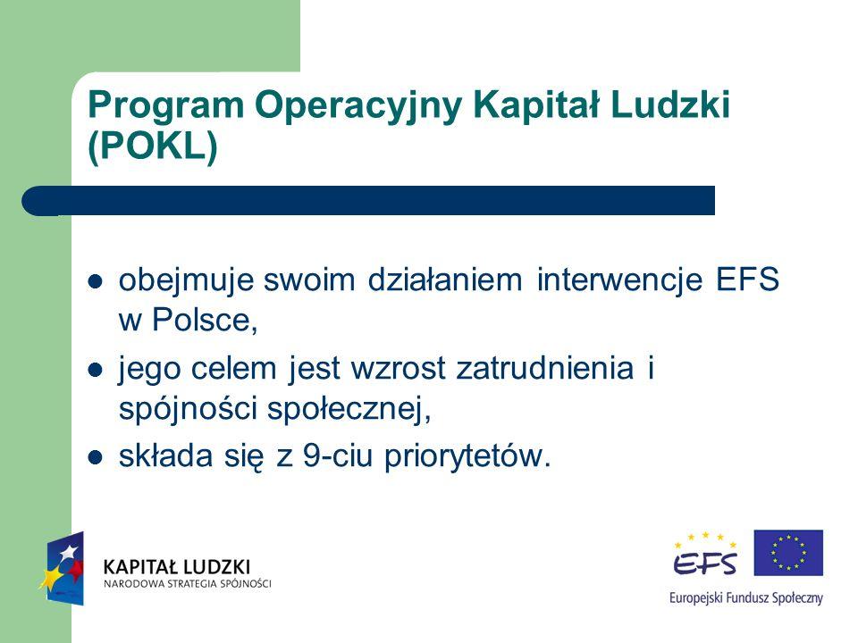Program Operacyjny Kapitał Ludzki (POKL) obejmuje swoim działaniem interwencje EFS w Polsce, jego celem jest wzrost zatrudnienia i spójności społecznej, składa się z 9-ciu priorytetów.