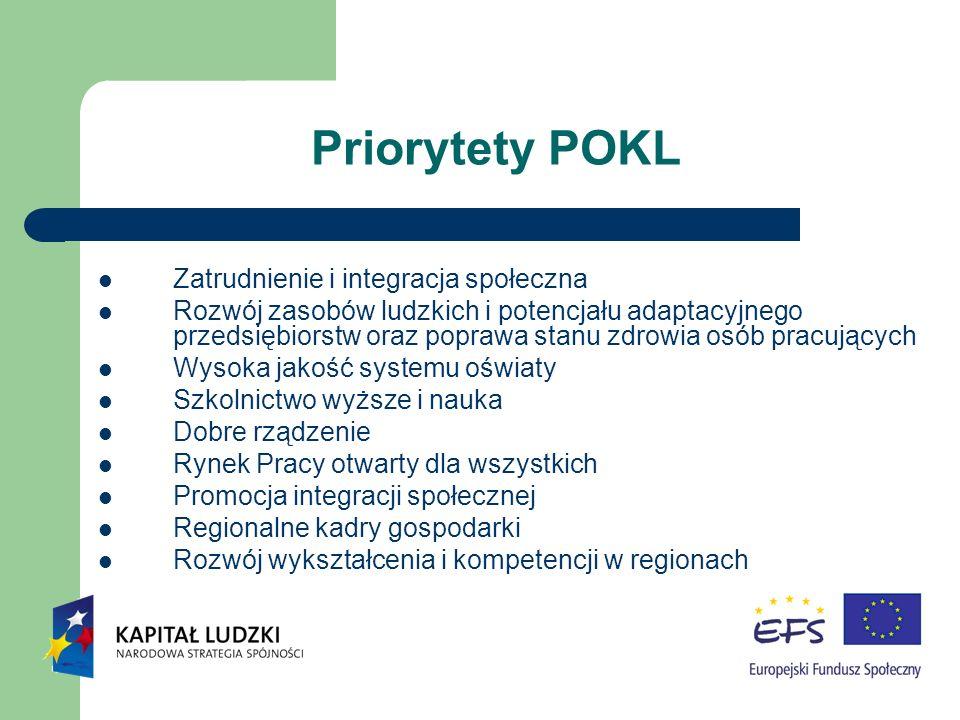 Priorytety POKL Zatrudnienie i integracja społeczna Rozwój zasobów ludzkich i potencjału adaptacyjnego przedsiębiorstw oraz poprawa stanu zdrowia osób