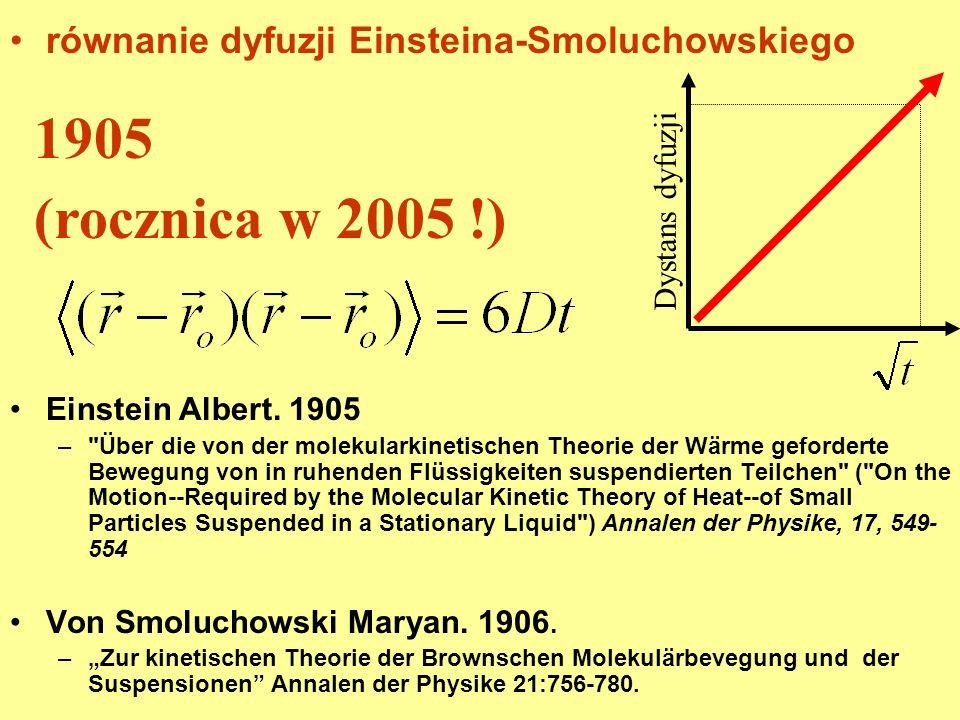 równanie dyfuzji Einsteina-Smoluchowskiego Einstein Albert. 1905 –