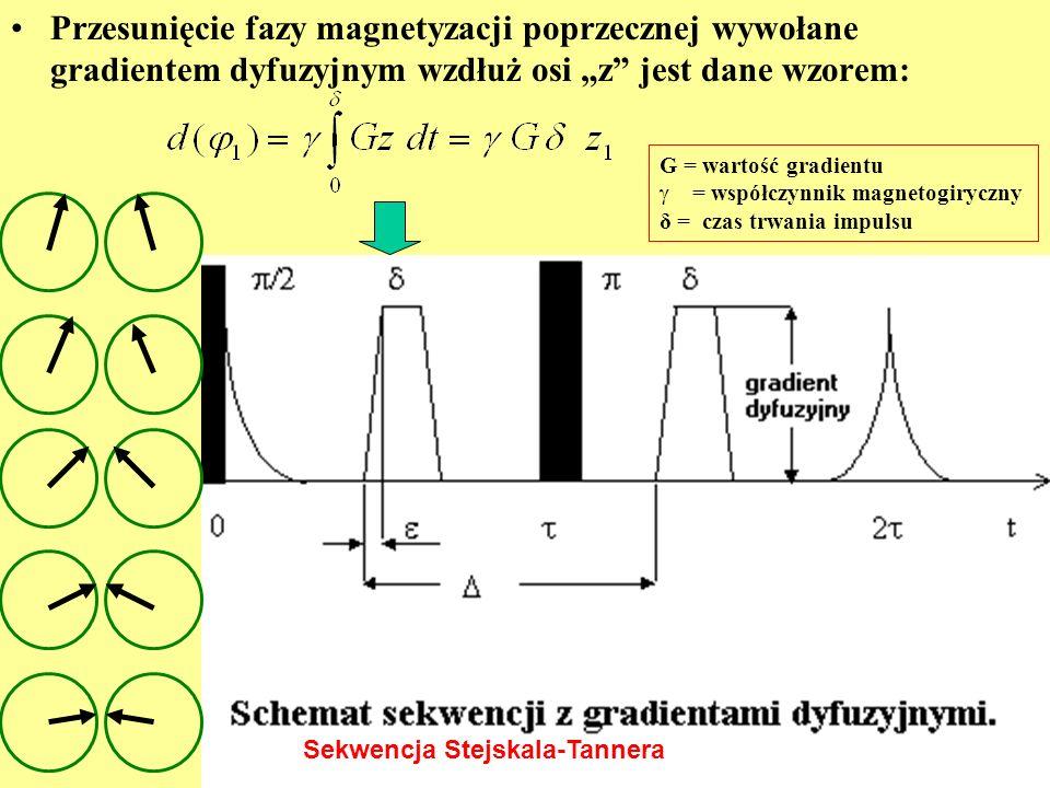 Przesunięcie fazy magnetyzacji poprzecznej wywołane gradientem dyfuzyjnym wzdłuż osi z jest dane wzorem: G = wartość gradientu = współczynnik magnetog