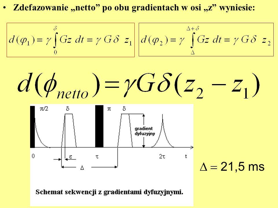 Zdefazowanie netto po obu gradientach w osi z wyniesie: 21,5 ms
