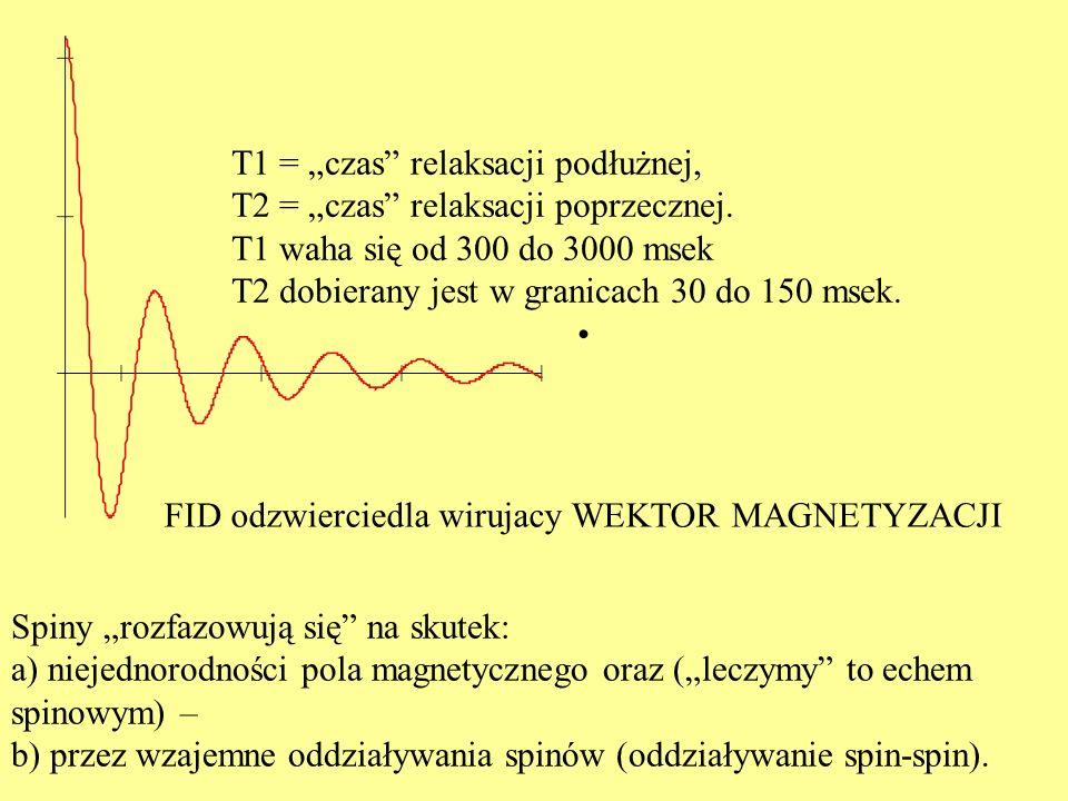 T1 = czas relaksacji podłużnej, T2 = czas relaksacji poprzecznej. T1 waha się od 300 do 3000 msek T2 dobierany jest w granicach 30 do 150 msek. Spiny
