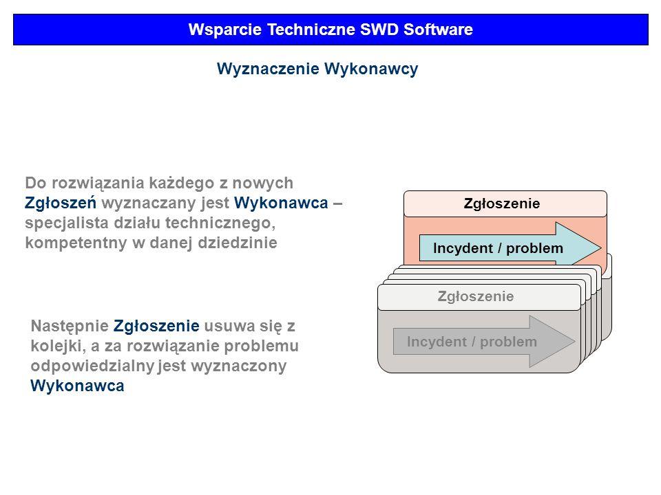 Wsparcie Techniczne SWD Software Zgłoszenie Incydent / problem Wyznaczenie Wykonawcy Zgłoszenie Incydent / problem Do rozwiązania każdego z nowych Zgł