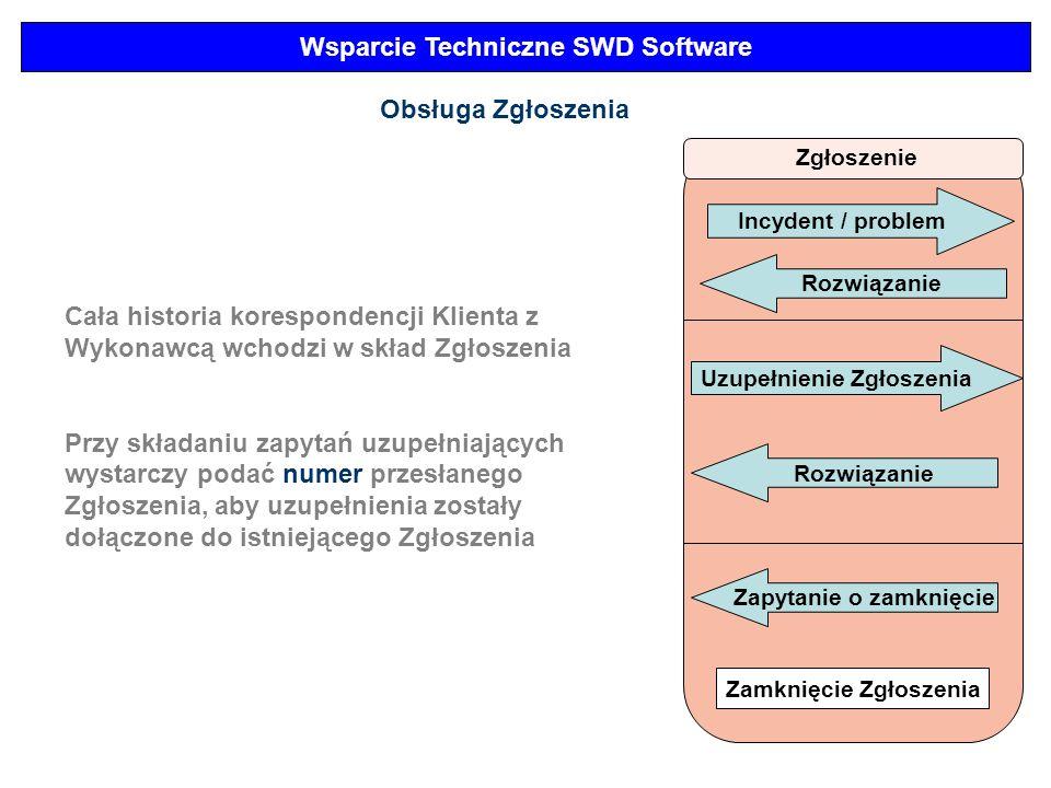 Wsparcie Techniczne SWD Software Zgłoszenie Incydent / problem Obsługa Zgłoszenia Rozwiązanie Uzupełnienie Zgłoszenia Rozwiązanie Zamknięcie Zgłoszeni