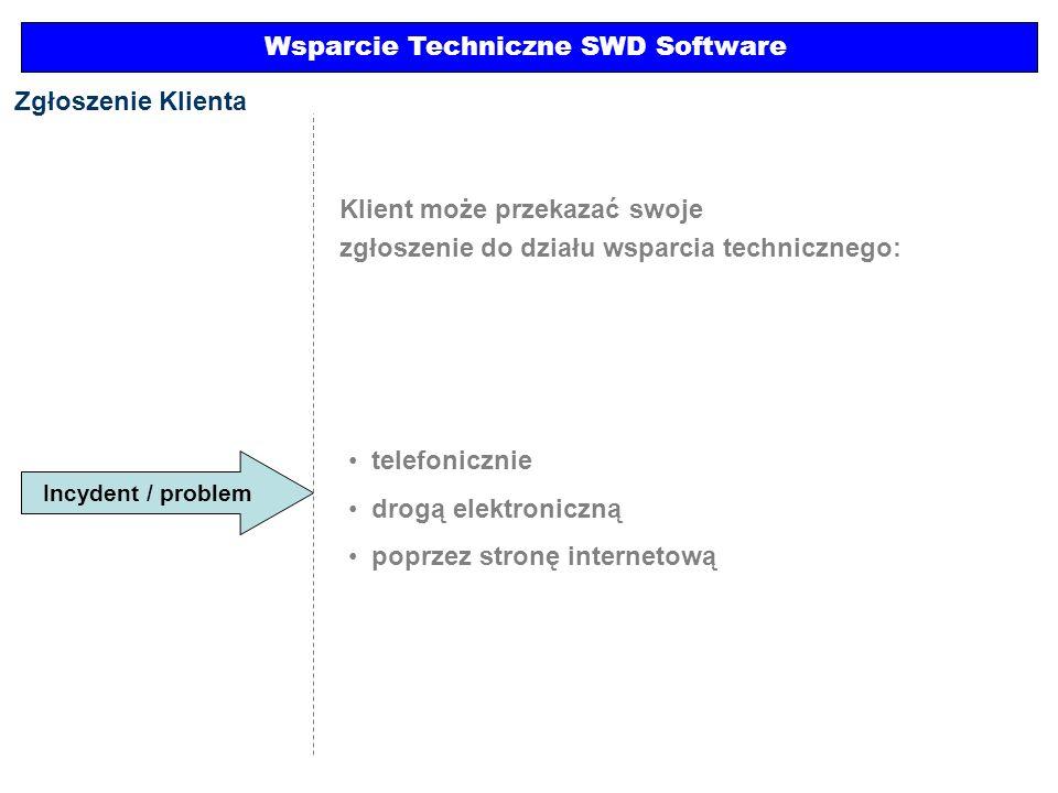 Incydent / problem Wsparcie Techniczne SWD Software Zgłoszenie Klienta Klient może przekazać swoje zgłoszenie do działu wsparcia technicznego: telefon