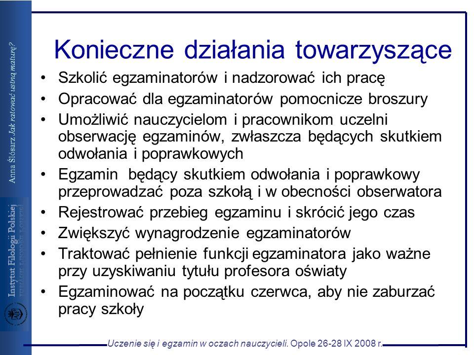 Uczenie się i egzamin w oczach nauczycieli. Opole 26-28 IX 2008 r. Anna Ślósarz Jak ratować ustną maturę? Konieczne działania towarzyszące Szkolić egz
