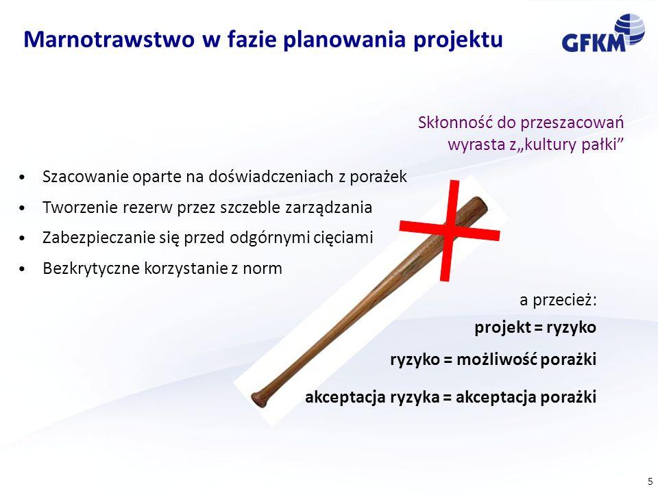 5 Marnotrawstwo w fazie planowania projektu Szacowanie oparte na doświadczeniach z porażek Tworzenie rezerw przez szczeble zarządzania Zabezpieczanie