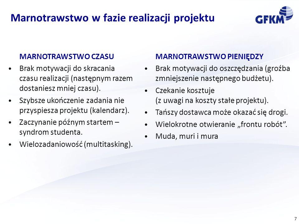 7 Marnotrawstwo w fazie realizacji projektu MARNOTRAWSTWO CZASU Brak motywacji do skracania czasu realizacji (następnym razem dostaniesz mniej czasu).