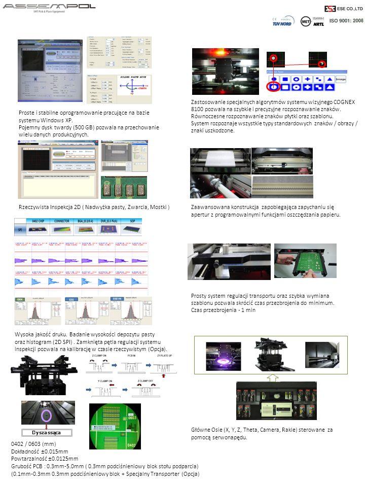 Wysoka jakość druku. Badanie wysokości depozytu pasty oraz histogram (2D SPI).