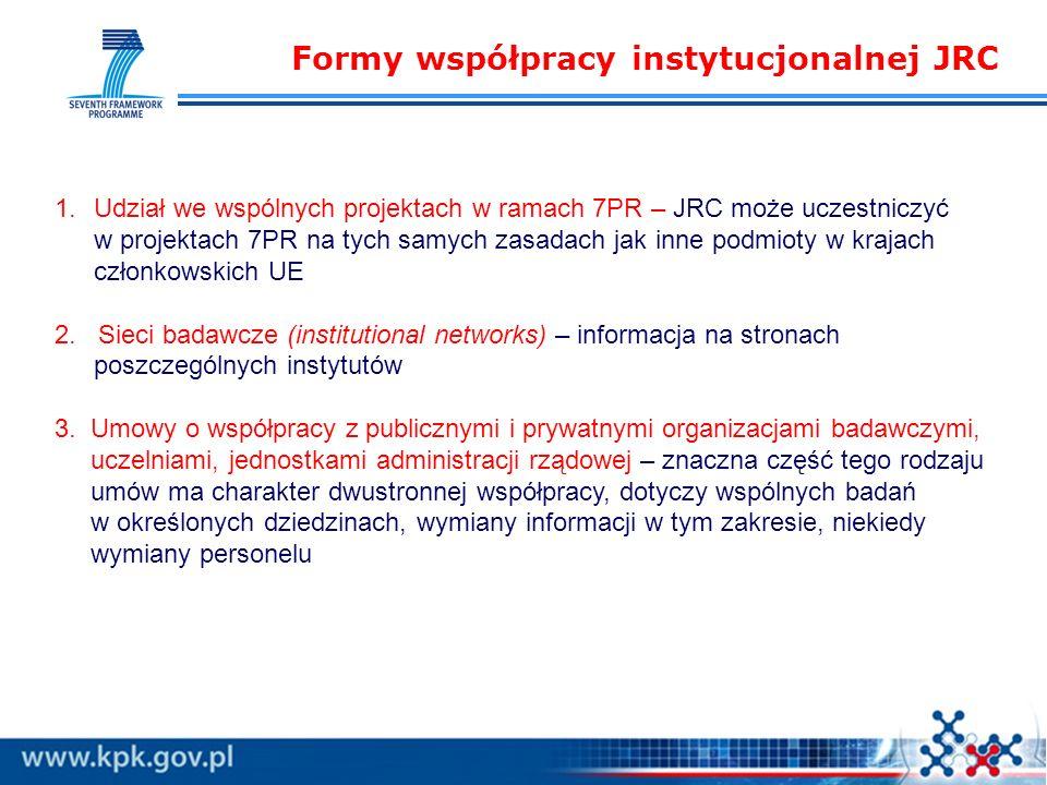 Formy współpracy instytucjonalnej JRC 1.Udział we wspólnych projektach w ramach 7PR – JRC może uczestniczyć w projektach 7PR na tych samych zasadach jak inne podmioty w krajach członkowskich UE 2.