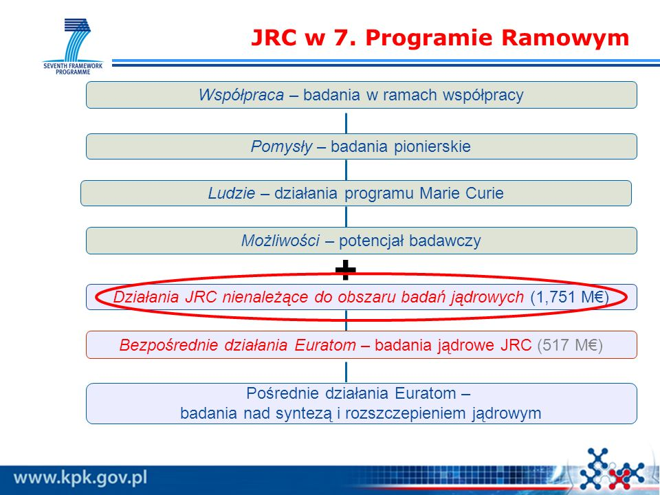JRC w 7.