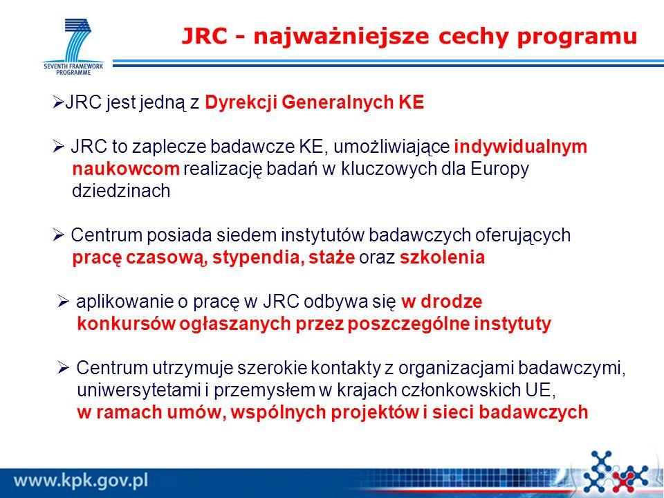 JRC - najważniejsze cechy programu JRC jest jedną z Dyrekcji Generalnych KE JRC to zaplecze badawcze KE, umożliwiające indywidualnym naukowcom realizację badań w kluczowych dla Europy dziedzinach Centrum posiada siedem instytutów badawczych oferujących pracę czasową, stypendia, staże oraz szkolenia aplikowanie o pracę w JRC odbywa się w drodze konkursów ogłaszanych przez poszczególne instytuty Centrum utrzymuje szerokie kontakty z organizacjami badawczymi, uniwersytetami i przemysłem w krajach członkowskich UE, w ramach umów, wspólnych projektów i sieci badawczych