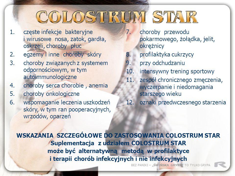 BEZ PANIKI – ŚWIŃSKA GRYPA TO TYLKO GRYPA WSKAZANIA SZCZEGÓŁOWE DO ZASTOSOWANIA COLOSTRUM STAR Suplementacja z udziałem COLOSTRUM STAR może być altern