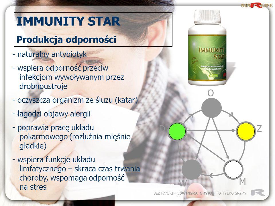 BEZ PANIKI – ŚWIŃSKA GRYPA TO TYLKO GRYPA O Z M W D - naturalny antybiotyk - wspiera odporność przeciw infekcjom wywoływanym przez drobnoustroje - ocz