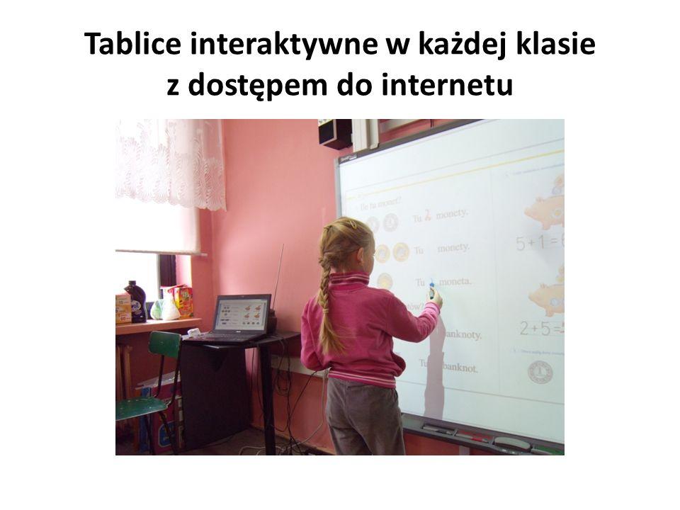 Tablice interaktywne w każdej klasie z dostępem do internetu