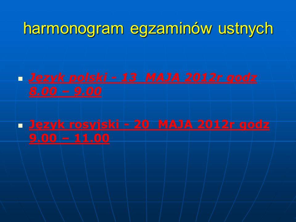 harmonogram egzaminów ustnych Język polski - 13 MAJA 2012r godz 8.00 – 9.00 Język rosyjski - 20 MAJA 2012r godz 9.00 – 11.00