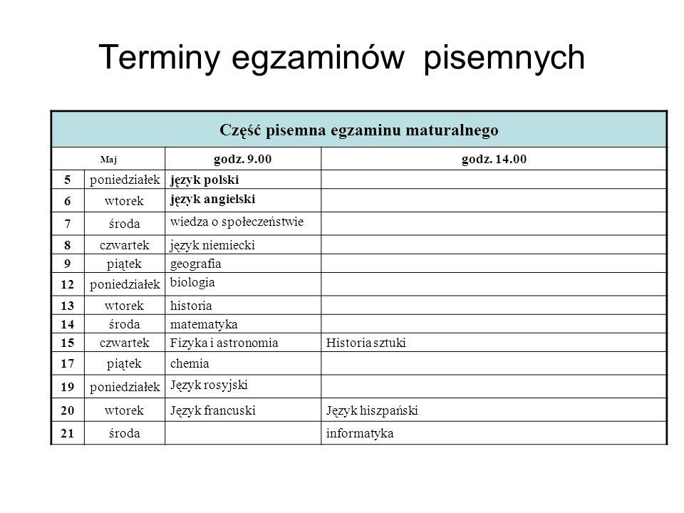 Terminy egzaminów pisemnych Część pisemna egzaminu maturalnego Maj godz.