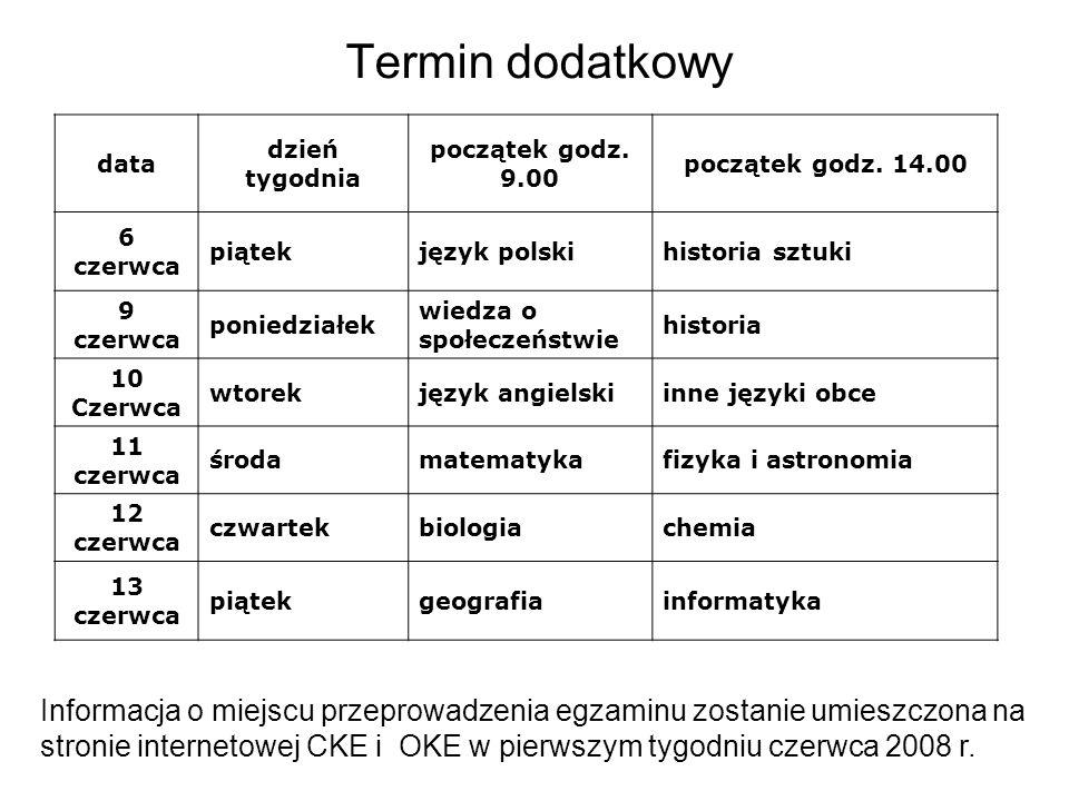 Termin dodatkowy data dzień tygodnia początek godz. 9.00 początek godz. 14.00 6 czerwca piątekjęzyk polskihistoria sztuki 9 czerwca poniedziałek wiedz