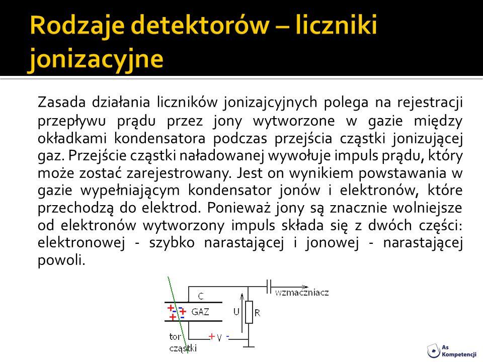 Zasada działania liczników jonizajcyjnych polega na rejestracji przepływu prądu przez jony wytworzone w gazie między okładkami kondensatora podczas pr